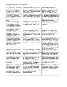 biographical narrative essay prompts Narrative writing tells a stroy or an event nonfiction narrative tells a story of event  that is true all of the prompts in this section ask the writer to tell a nonfiction.