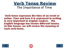 Verb Tense Review: the Importance of Time Presentation