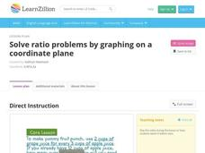 Solve Ratio Problems by Graphing on a Coordinate Plane Video