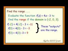 Evaluating Functions Using Function Notation Video