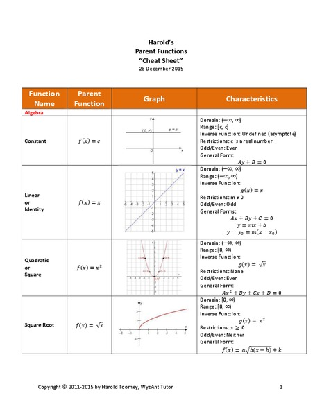 Parent Functions Review Sheet Handouts & Reference for 9th
