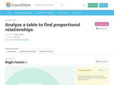 Analyze a Table to Determine Find Proportional Relationships Video
