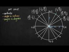 How to Remember the Unit Circle Video