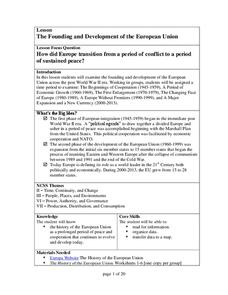 The Founding and Development of the European Union Lesson Plan