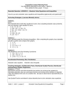 Absolute Value Equations and Inequalities Lesson Plan