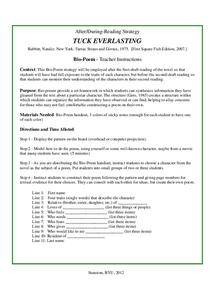 Tuck Everlasting: Bio-Poem Activities & Project
