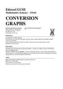 Conversion Graphs Assessment