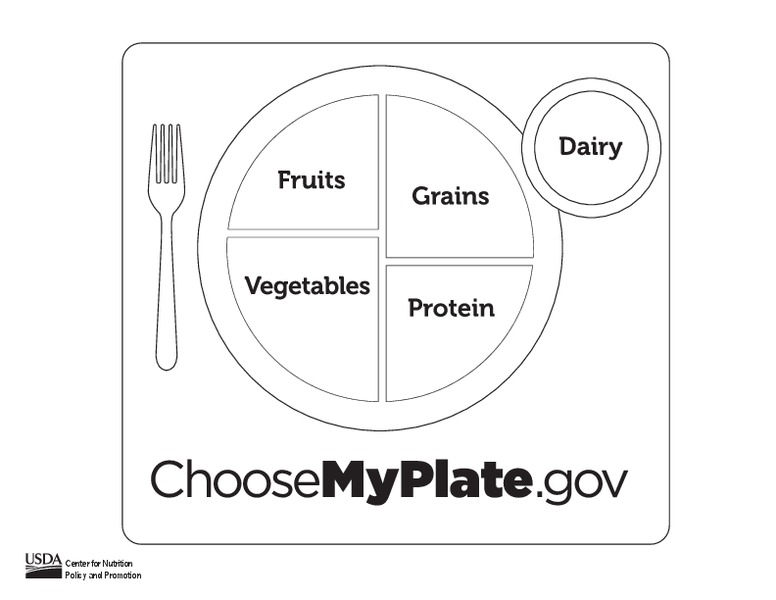picture about My Plate Printable Placemat identified as MyPlate Coloring Sheet Printables Template for 2nd - 4th