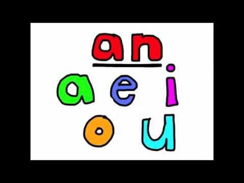 """A and An Song""–English Lesson for ""A and An""–Rockin' English Video"