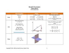 Pre-Calculus Review Sheet Handouts & Reference