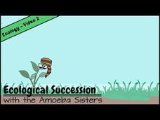 Ecological Succession: Nature's Great Grit Video