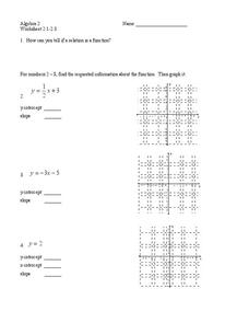 Family of Functions Lesson Plans & Worksheets Reviewed by
