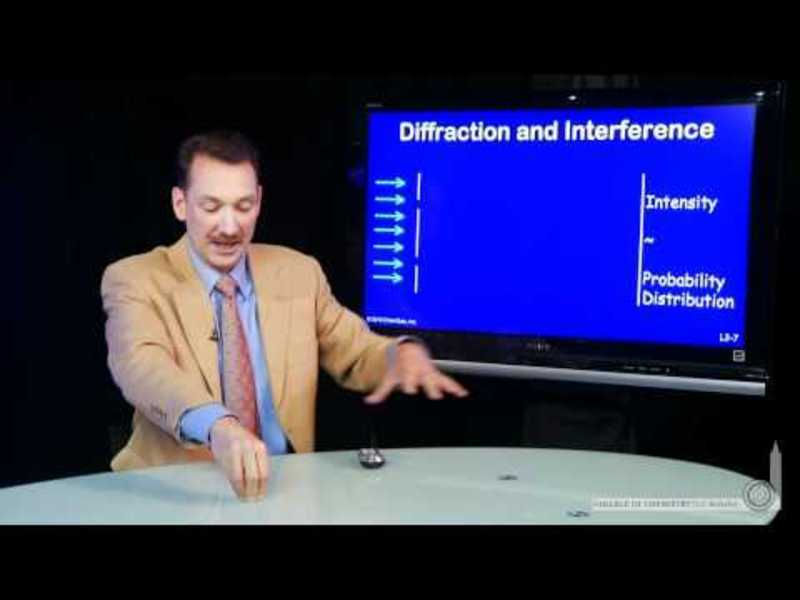 Diffraction and Interference Video