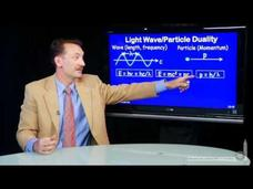 Light Wave-Particle Duality Video