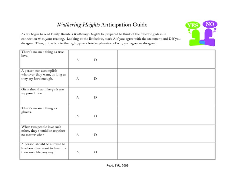 Wuthering Heights: Anticipation Guide Worksheet