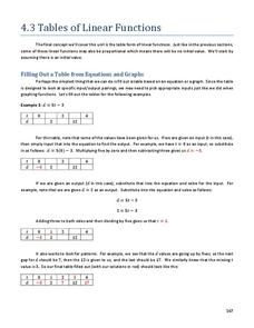 Tables of Linear Functions Handouts & Reference