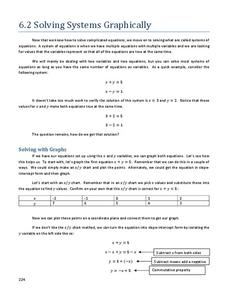 Solving Systems Graphically Worksheet