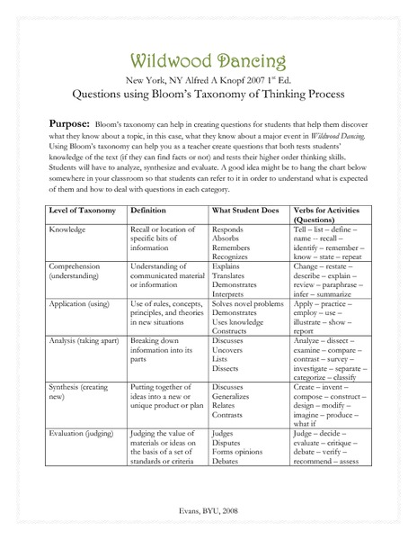 Wildwood Dancing: Questions using Bloom's Taxonomy of Thinking Process Activities & Project