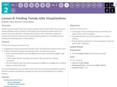 Finding Trends with Visualizations Lesson Plan