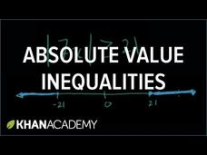 Absolute Value Inequalities Video