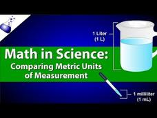 Comparing Metric Units of Measurement Video