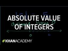 Absolute Value of Integers Video