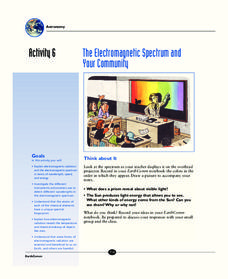 The Electromagnetic Spectrum and Your Community Activities & Project