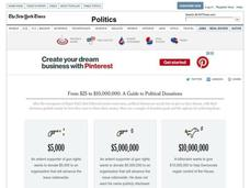 A Guide to Political Donations Interactive