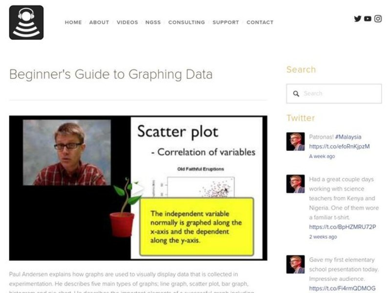 Beginner's Guide to Graphing Data Video