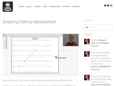 Graphing Data by Spreadsheet Video