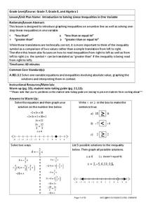 Introduction to Solving Linear Inequalities in One Variable Lesson Plan