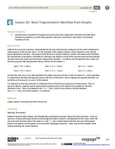 Basic Trigonometric Identities from Graphs Lesson Plan