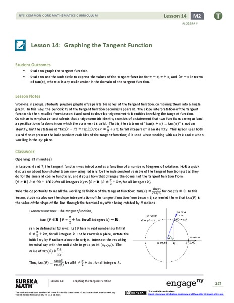 Graphing the Tangent Function Lesson Plan