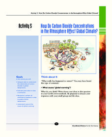 How Do Carbon Dioxide Concentrations in the Atmosphere Affect Global Climate? Activities & Project