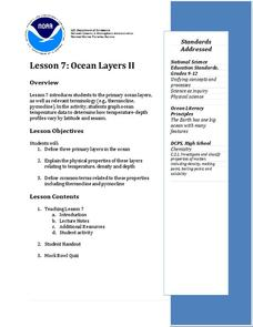 Ocean Layers II Lesson Plan