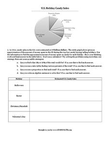 US Holiday Candy Sales Graphic Organizer