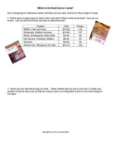 Which is the Best Deal on Candy? Worksheet