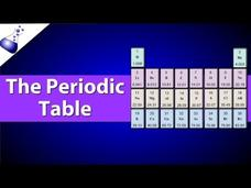 Understanding Atomic Number and Atomic Mass Video