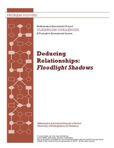 Deducting Relationships: Floodlight Shadows Lesson Plan