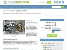 How a Hybrid Works Lesson Plan