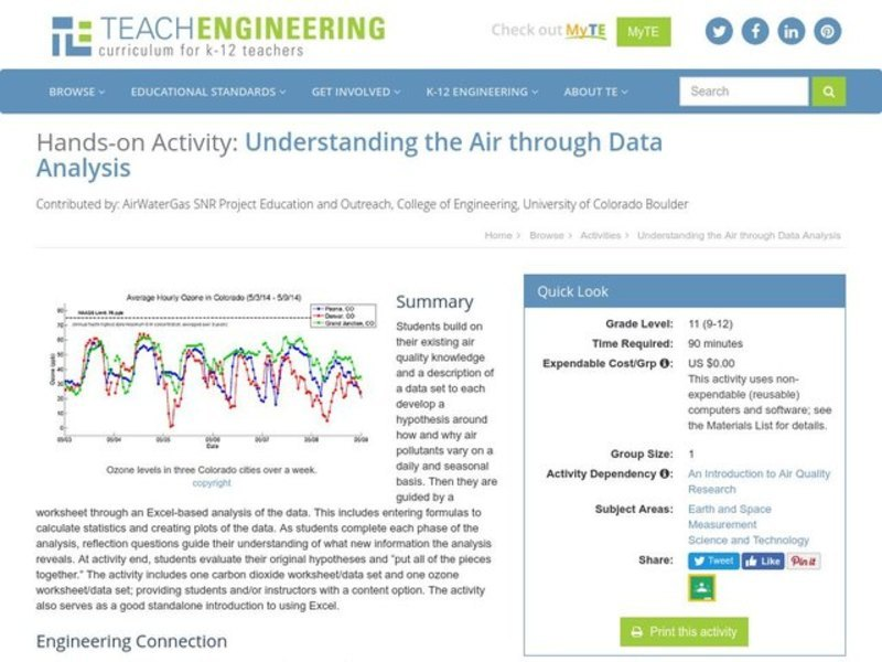 Understanding the Air through Data Analysis Activities & Project