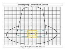 Thanksgiving Graphing Lesson Plans & Worksheets Reviewed