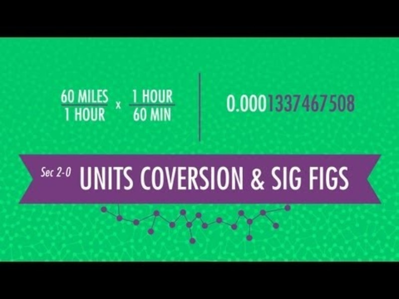 Unit Conversion and Significant Figures Video