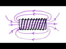 Electromagnets and Electromagnetic Induction Video