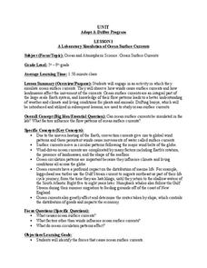 A Laboratory Simulation of Ocean Surface Currents Lesson Plan