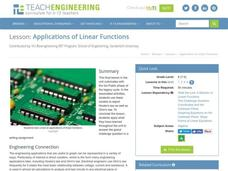 Applications of Linear Functions Assessment