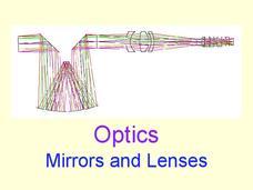 Convex and Concave Lenses Lesson Plans & Worksheets