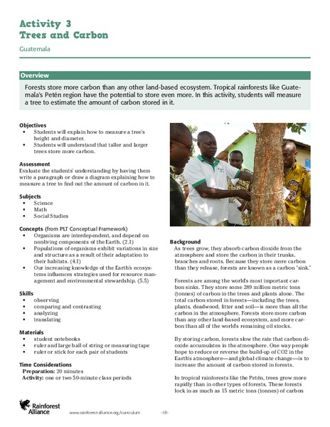 Trees and Carbon Lesson Plan