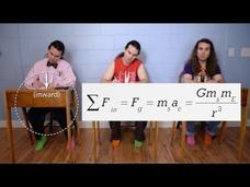 AP Physics 1: Universal Gravitation Review Video