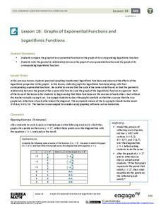 Graphs of Exponential Functions and Logarithmic Functions Lesson Plan
